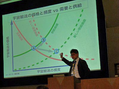 JAXA 宇宙科学研究所宇宙飛翔工学研究系 嶋田先生
