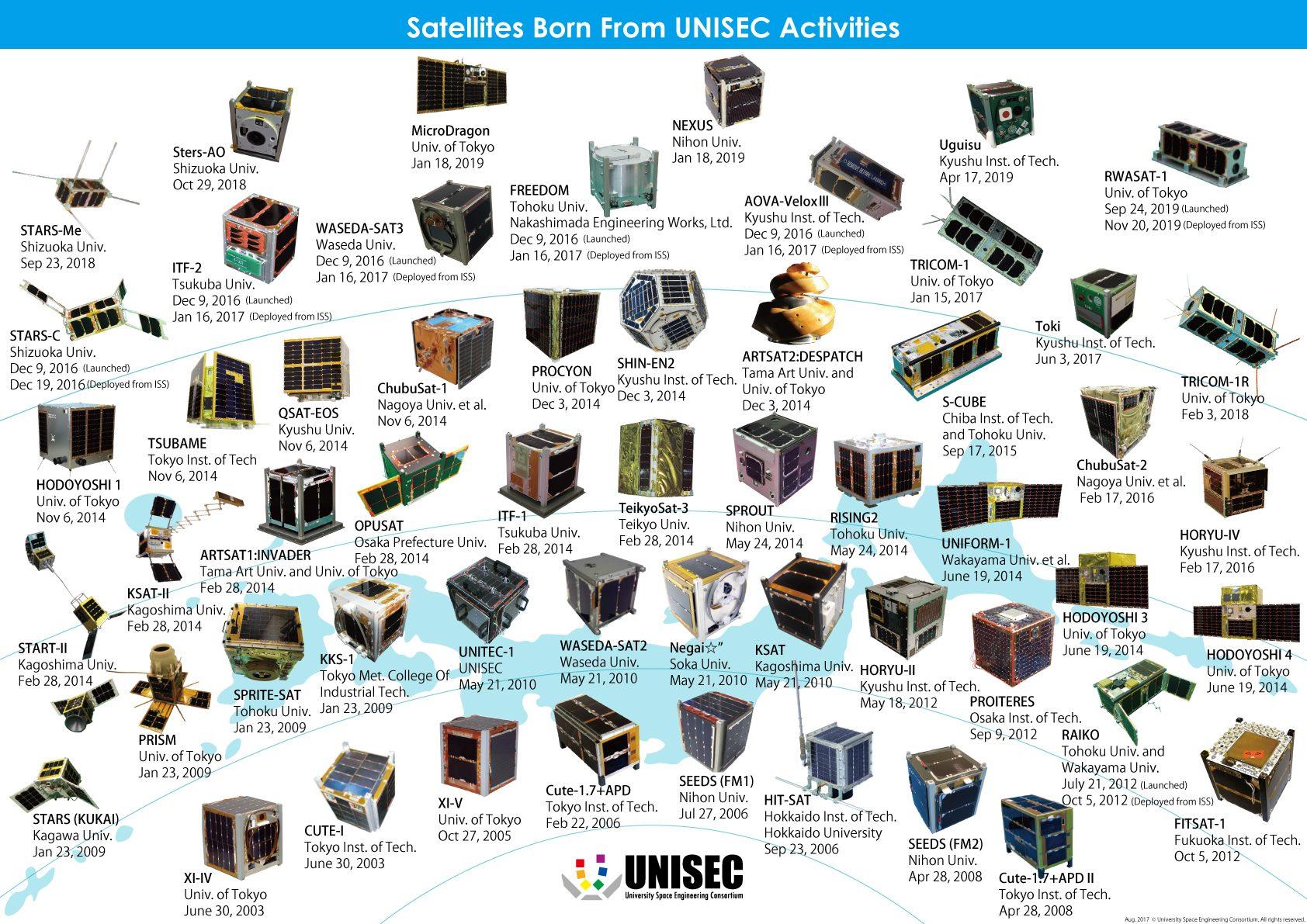 UNISEC生まれの超小型衛星