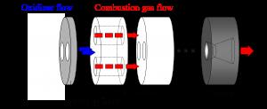 Fig1. CAMUItype fuel for miniCAMUI