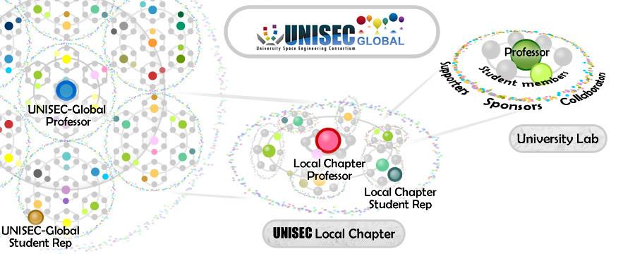 http://unisec.jp/site/wp-content/uploads/2021/03/unigloロゴ.jpg